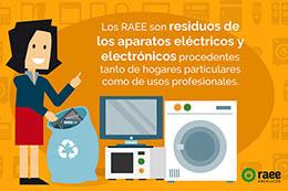 Nueva incorporación al convenio andaluz para el reciclaje de residuos de aparatos eléctricos y electrónicos