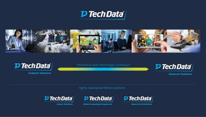 transformación digital Tech Data Advanced Solutions programas estratégicos enfocados en beneficios de negocio
