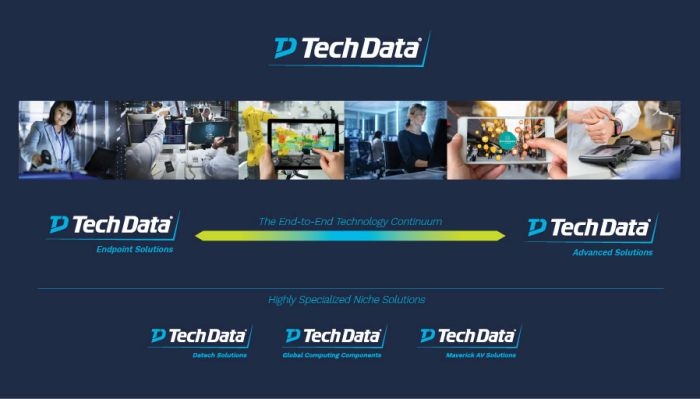 Tech Data, homologada por la Central de Contratación Centralizada