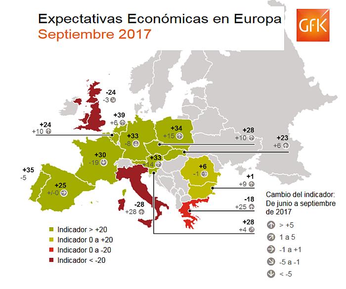 Ligera mejora de las previsiones de gasto de los españoles, según GfK