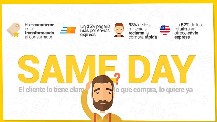 envíos inmediatos, compras online, entregas expres, same day, entrega en el mismo día, Furgo, e-commerce