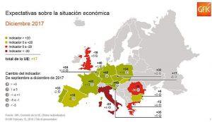 Gfk expectativas económicas previsión de gasto previsión de ingresos situación económica paro temporalidad trabajo salarios conciliación laboral