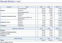 AFEC, equipos de climatización, mercado climatización, mercado español, ventiladores, aire acondicionado, ventas, equipo doméstico