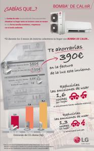 LG Día de la Eficiencia Energética IDAE climatización Horizonte 2020 de la Unión Europea reducción de las emisiones de CO2 bombas de calor