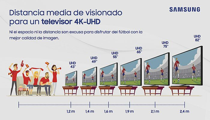 Gran Pulgada 4K UHD QLED TV Q6FN NU8005 Q7F Q9F NU8505 pantalla curva HDR 1000 diseño sin marcos Samsung Ipsos HDR10+ Ambient Mode S Voice One Invisible Cable One Remote Control con S Voice serie 7405 serie 7 Smart TV