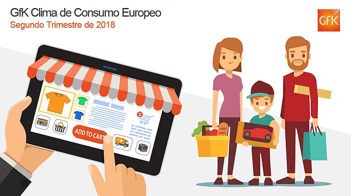GfK clima de consumo, previsiones españoles, ingresos económicos, predisposición a gastar, percepción de la situación económica, optimismo, economía