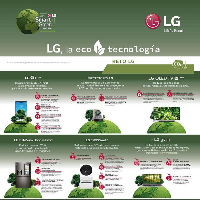 reto smart green, lg smart green, lg, lg electronics, electrodomésticos eficientes, respeto medioambiental, emisiones co2, medio ambiente