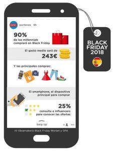worten, millenials, black friday, intención de compra, ofertas, prescriptores, influencers, tecnología, electrodomésticos, ordenadores