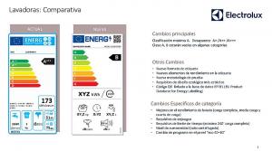Los principales cambios del nuevo etiquetado energético: lavadoras