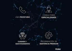 Haier Premium Service
