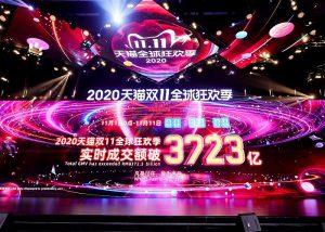 Alibaba 11.11 Día del Soltero 2020